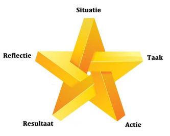 Starr methode logo